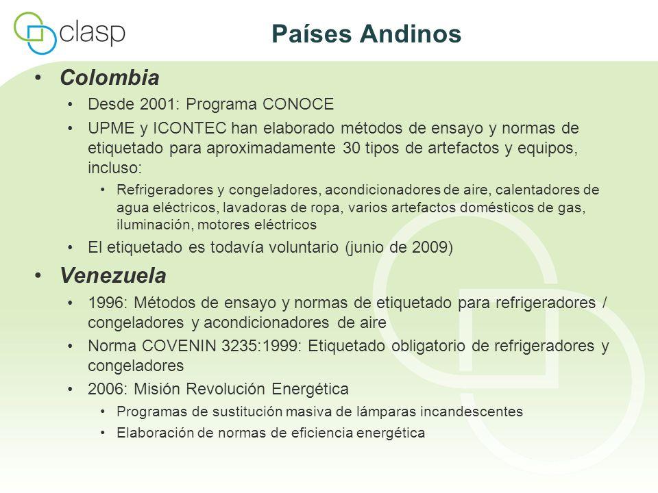 Países Andinos Colombia Desde 2001: Programa CONOCE UPME y ICONTEC han elaborado métodos de ensayo y normas de etiquetado para aproximadamente 30 tipo