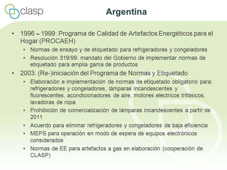 Argentina 1996 – 1999: Programa de Calidad de Artefactos Energéticos para el Hogar (PROCAEH) Normas de ensayo y de etiquetado para refrigeradores y co