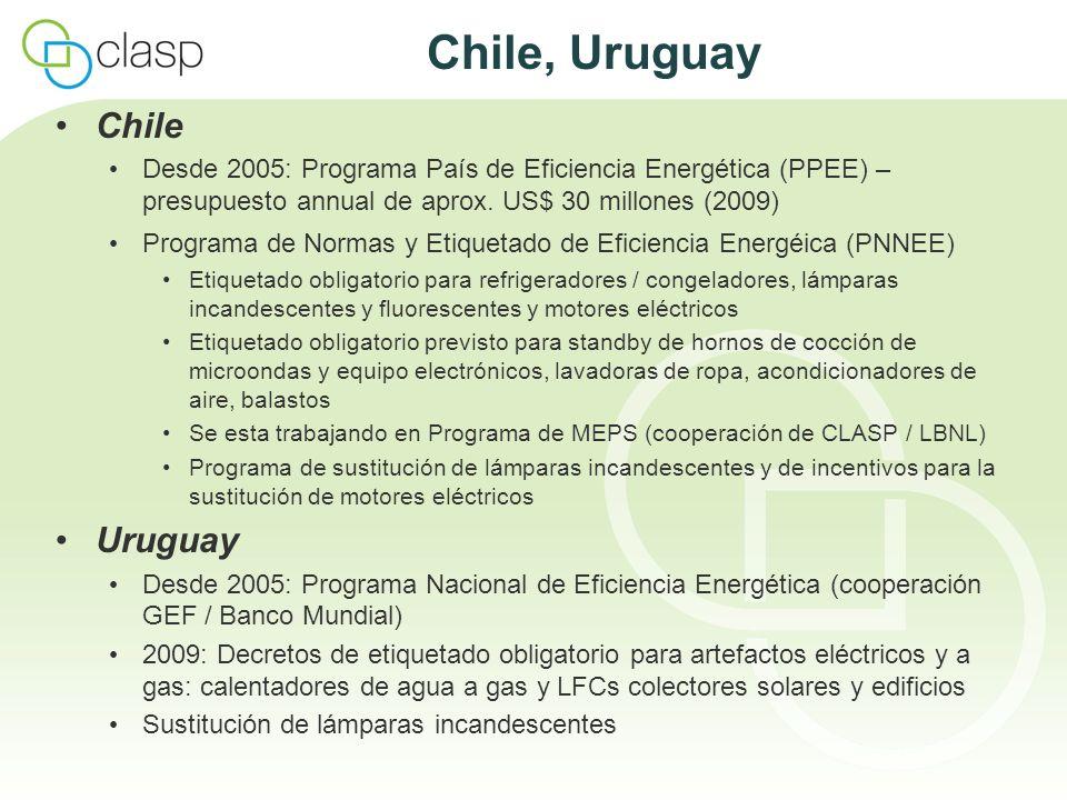 Chile, Uruguay Chile Desde 2005: Programa País de Eficiencia Energética (PPEE) – presupuesto annual de aprox. US$ 30 millones (2009) Programa de Norma