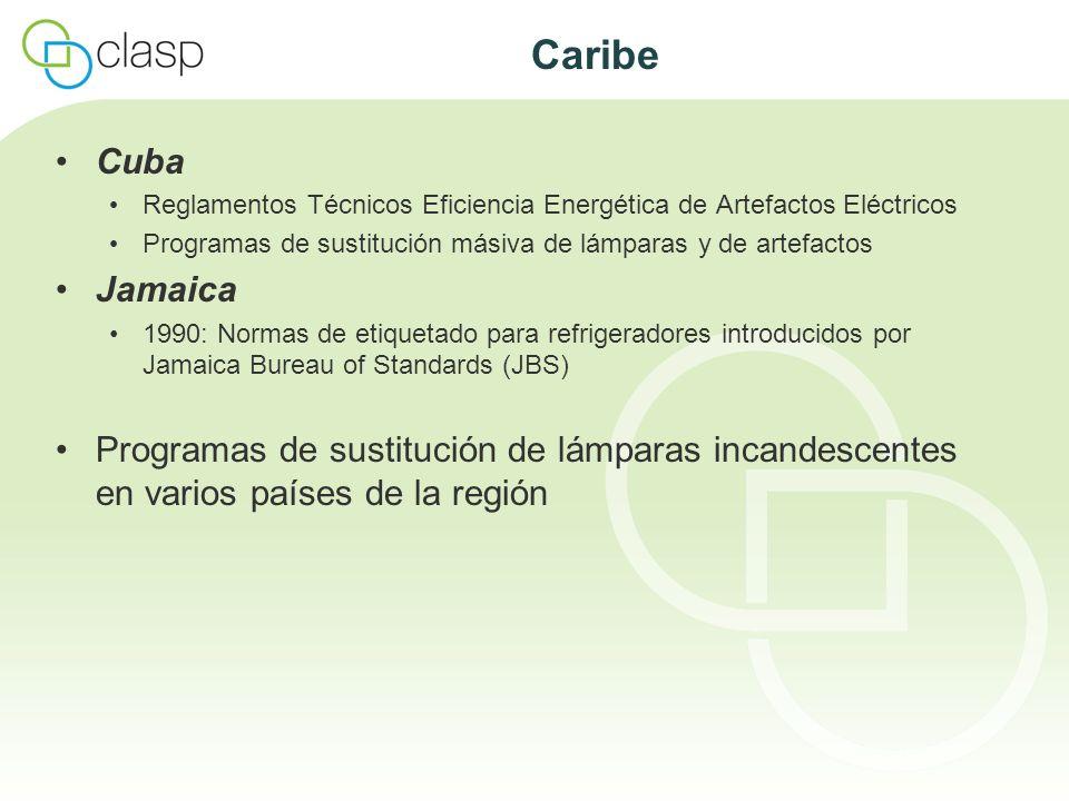 Caribe Cuba Reglamentos Técnicos Eficiencia Energética de Artefactos Eléctricos Programas de sustitución másiva de lámparas y de artefactos Jamaica 19