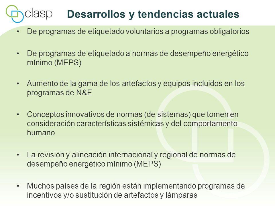 Desarrollos y tendencias actuales De programas de etiquetado voluntarios a programas obligatorios De programas de etiquetado a normas de desempeño ene