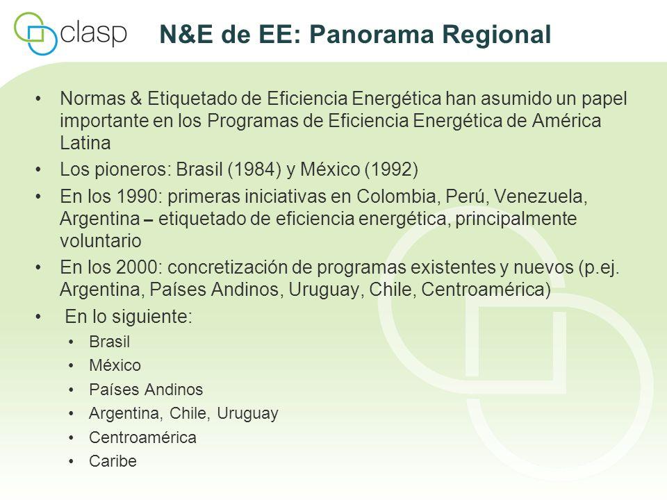 N&E de EE: Panorama Regional Normas & Etiquetado de Eficiencia Energética han asumido un papel importante en los Programas de Eficiencia Energética de