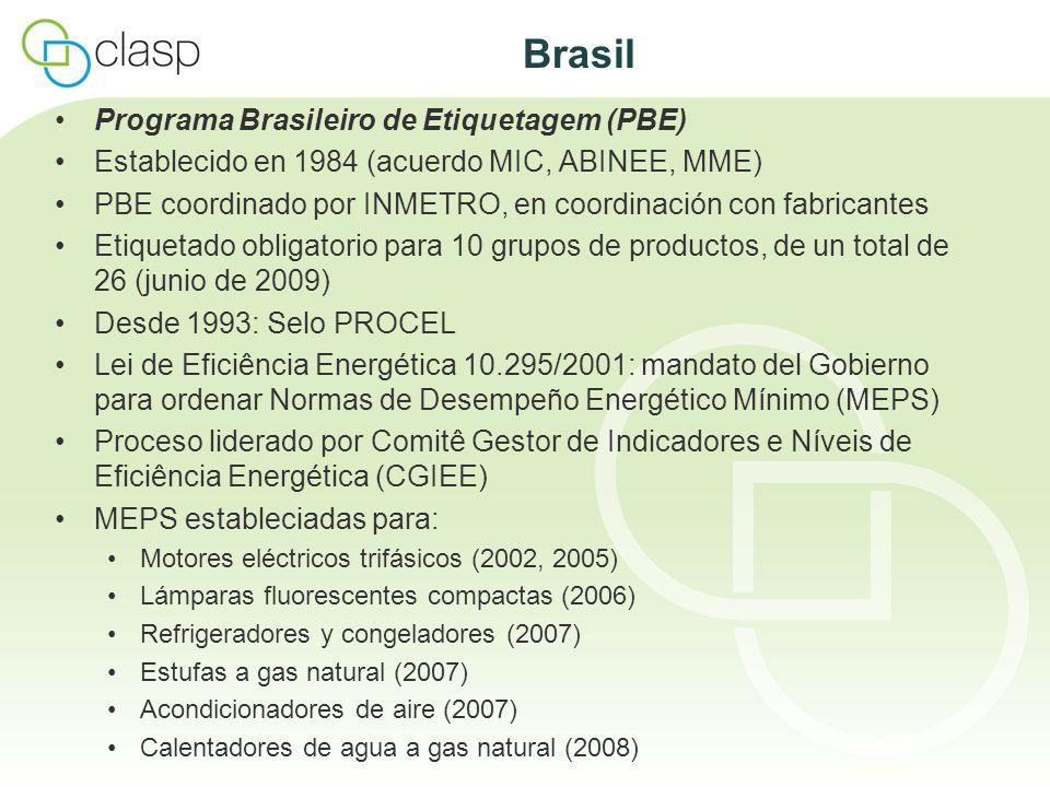 Brasil Programa Brasileiro de Etiquetagem (PBE) Establecido en 1984 (acuerdo MIC, ABINEE, MME) PBE coordinado por INMETRO, en coordinación con fabrica