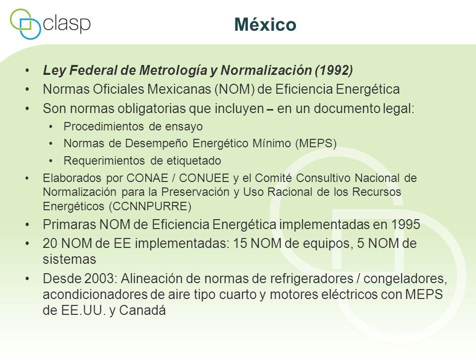 México Ley Federal de Metrología y Normalización (1992) Normas Oficiales Mexicanas (NOM) de Eficiencia Energética Son normas obligatorias que incluyen