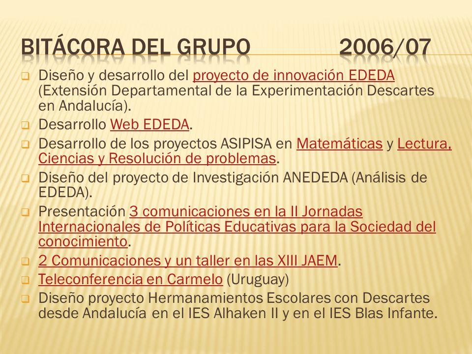 Diseño y desarrollo del proyecto de innovación EDEDA (Extensión Departamental de la Experimentación Descartes en Andalucía).proyecto de innovación EDEDA Desarrollo Web EDEDA.Web EDEDA Desarrollo de los proyectos ASIPISA en Matemáticas y Lectura, Ciencias y Resolución de problemas.MatemáticasLectura, Ciencias y Resolución de problemas Diseño del proyecto de Investigación ANEDEDA (Análisis de EDEDA).