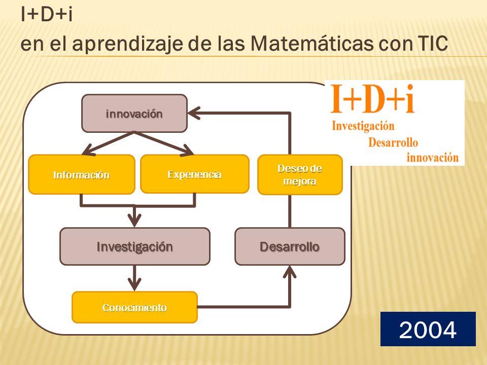I+D+i en el aprendizaje de las Matemáticas con TICinnovación InformaciónExperiencia Conocimiento InvestigaciónDesarrollo Deseo de mejora 2004