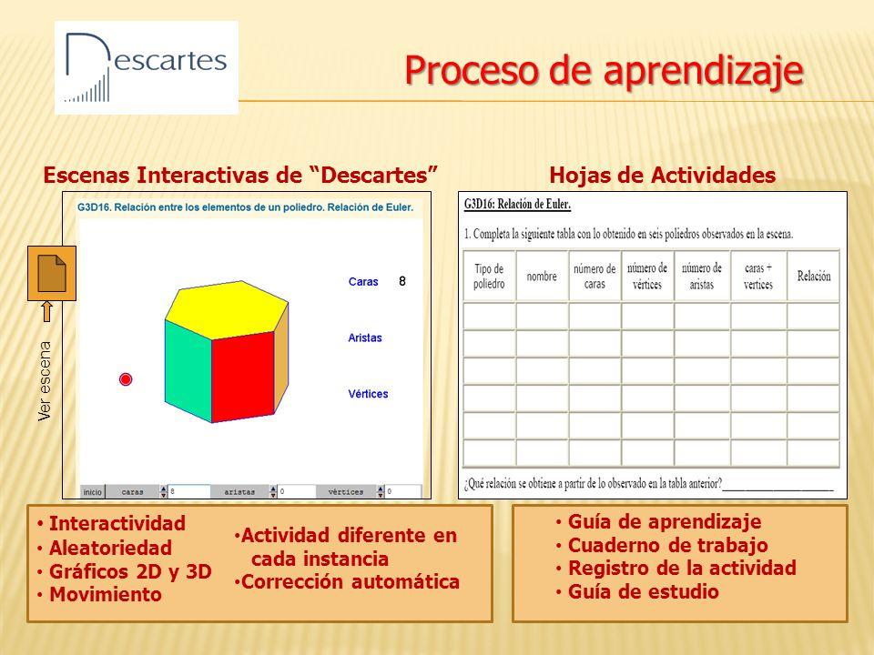 Proceso de aprendizaje Escenas Interactivas de DescartesHojas de Actividades Interactividad Aleatoriedad Gráficos 2D y 3D Movimiento Actividad diferente en cada instancia Corrección automática Guía de aprendizaje Cuaderno de trabajo Registro de la actividad Guía de estudio Ver escena