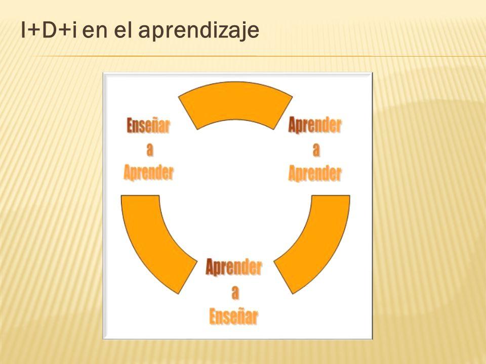 Discusión No hay fundamento para resistirse al cambio de metodología y/o recursos.