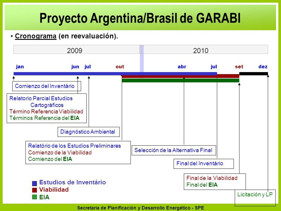 Secretaría de Planificación y Desarrollo Energético - SPE Estudio de Inventário del Rio Uruguay (Estudios de Ingeniería y Estudios Socio-ambientales); Presupuesto Máximo: US$ 5 Millones; Cronograma:enero/2009 – julio/2010; 20/11/2008 – Recepción y Abertura de las Propuestas de los Consultores Proyecto Argentina/Brasil de GARABI Situación Actual En el Marco del Acuerdo EBISA/ELETROBRÁS