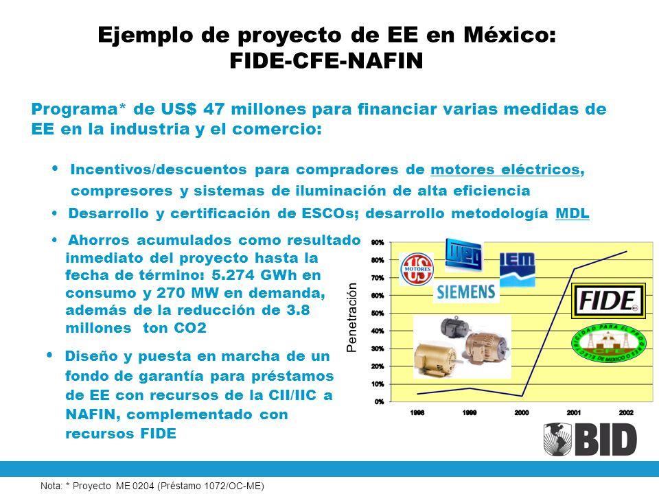 Ejemplo de proyecto de EE en México: FIDE-CFE-NAFIN Penetración Diseño y puesta en marcha de un fondo de garantía para préstamos de EE con recursos de