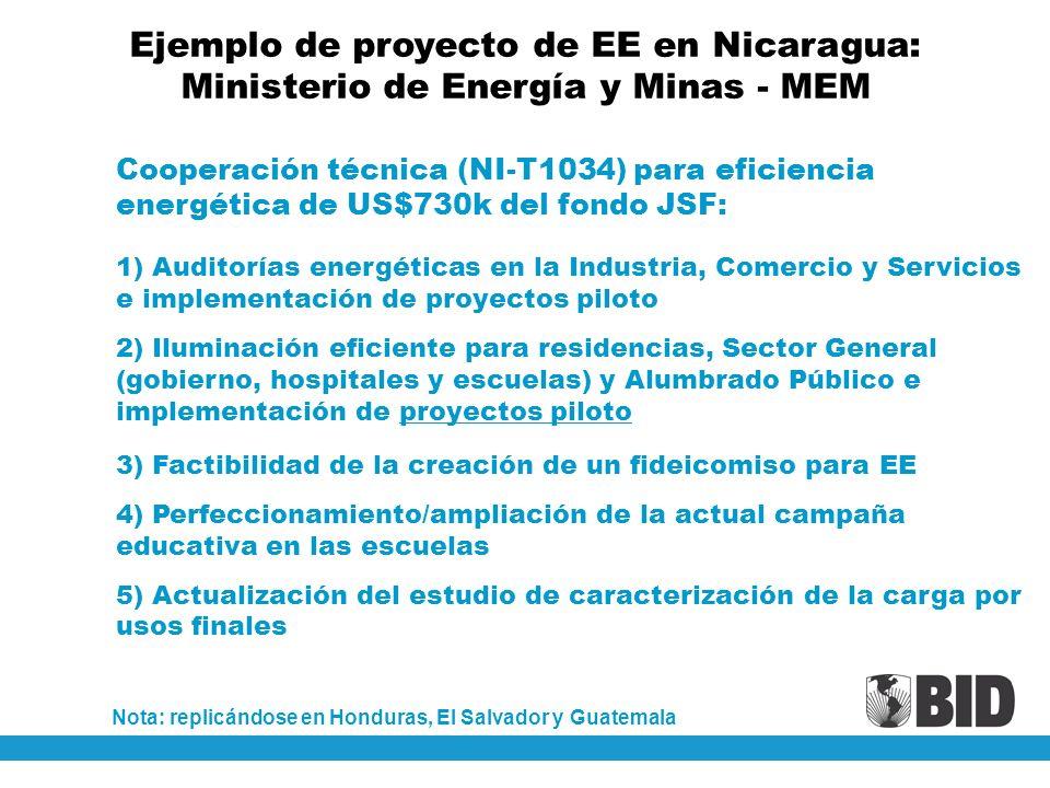 Ejemplo de proyecto de EE en Nicaragua: Ministerio de Energía y Minas - MEM 1) Auditorías energéticas en la Industria, Comercio y Servicios e implemen