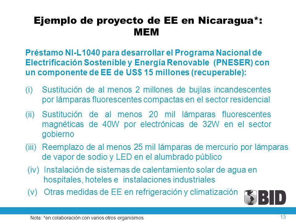 13 Ejemplo de proyecto de EE en Nicaragua*: MEM (i)Sustitución de al menos 2 millones de bujías incandescentes por lámparas fluorescentes compactas en
