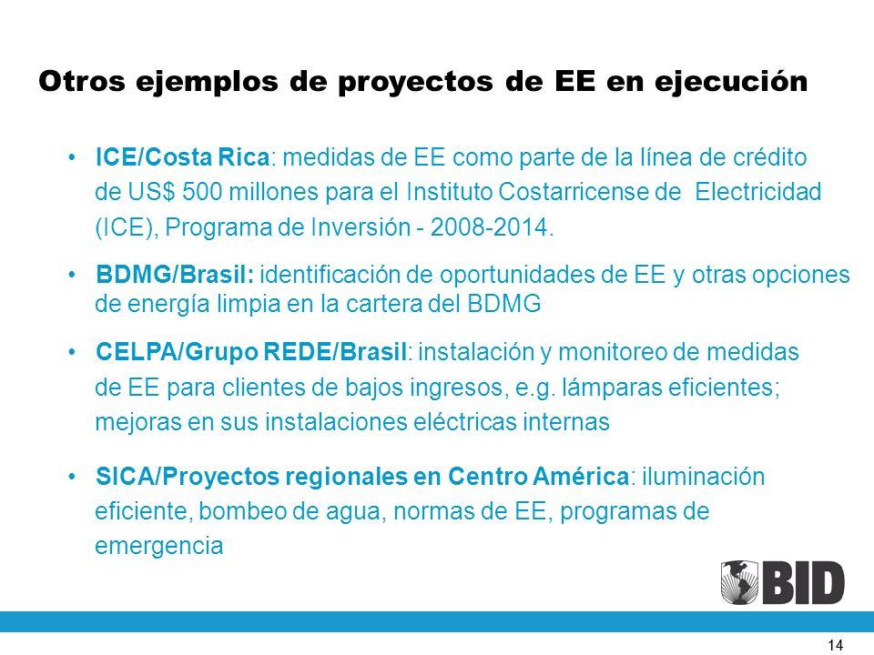 14 Otros ejemplos de proyectos de EE en ejecución CELPA/Grupo REDE/Brasil: instalación y monitoreo de medidas de EE para clientes de bajos ingresos, e