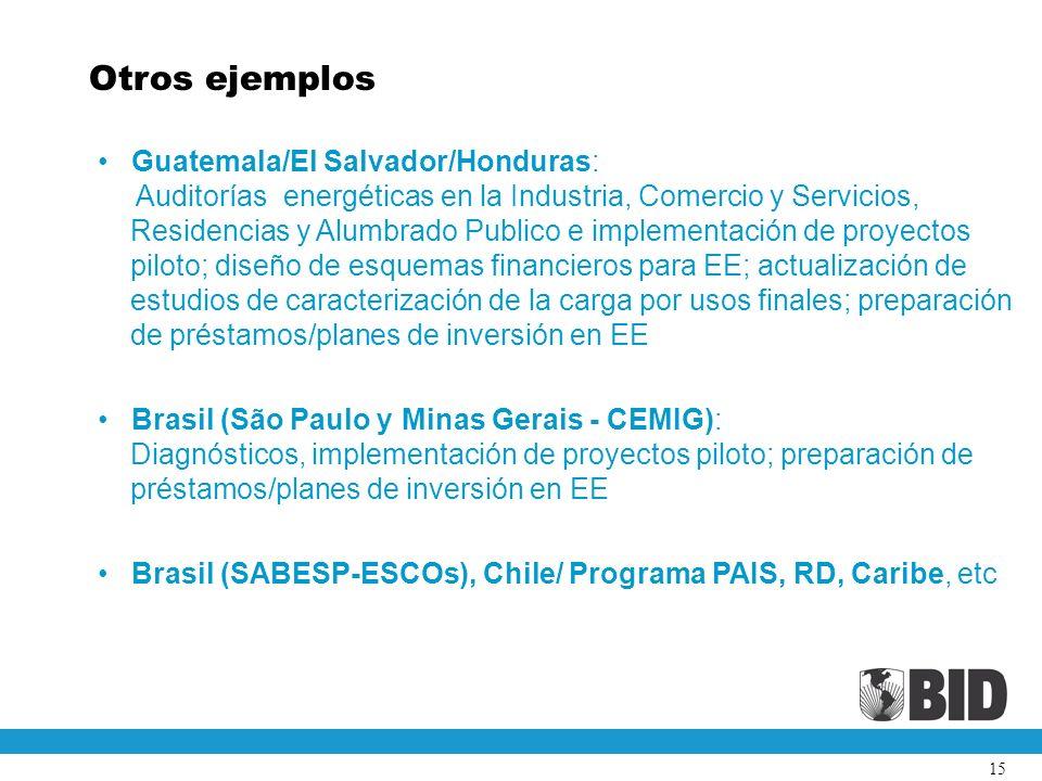 15 Guatemala/El Salvador/Honduras: Auditorías energéticas en la Industria, Comercio y Servicios, Residencias y Alumbrado Publico e implementación de p