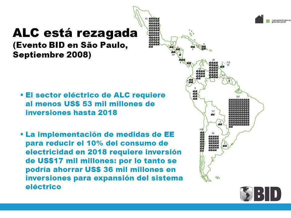 El sector eléctrico de ALC requiere al menos US$ 53 mil millones de inversiones hasta 2018 ALC está rezagada (Evento BID en São Paulo, Septiembre 2008