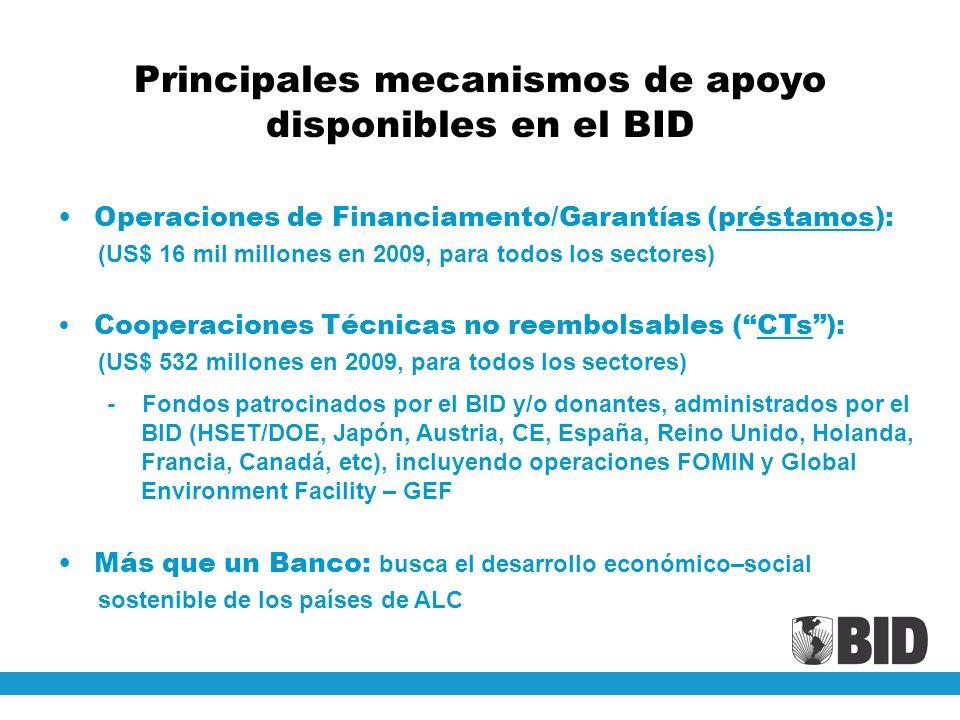 Principales mecanismos de apoyo disponibles en el BID Operaciones de Financiamento/Garantías (préstamos): (US$ 16 mil millones en 2009, para todos los