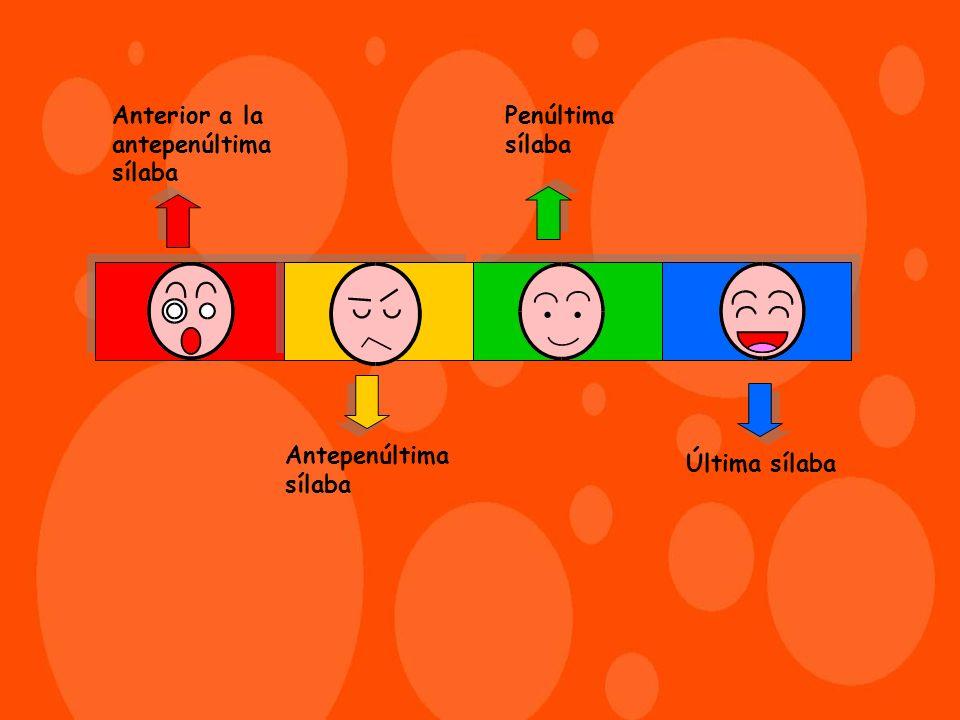 Existen diferentes tipos de palabras dependiendo donde recae el acento: Agudas Son aquellas palabras acentuadas en la última sílaba Agudas