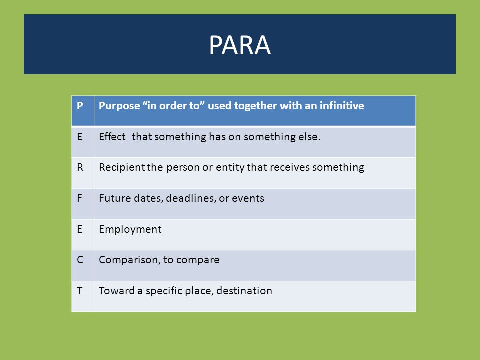 PARA PPurpose in order to used together with an infinitive EEffect that something has on something else.