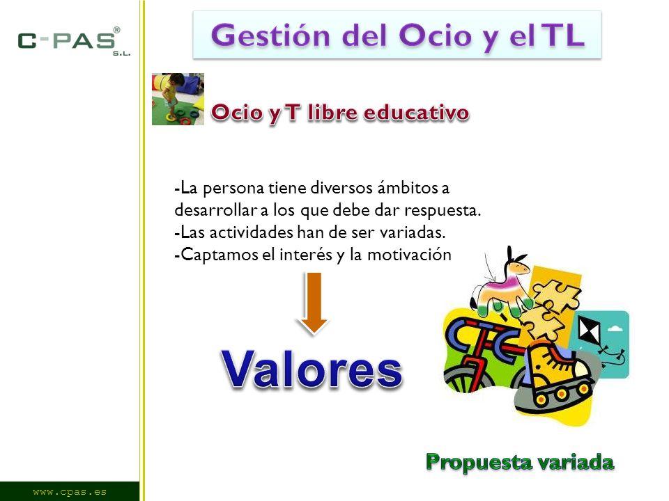 www.cpas.es -La persona tiene diversos ámbitos a desarrollar a los que debe dar respuesta.