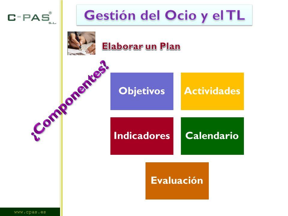 ObjetivosActividades IndicadoresCalendario Evaluación