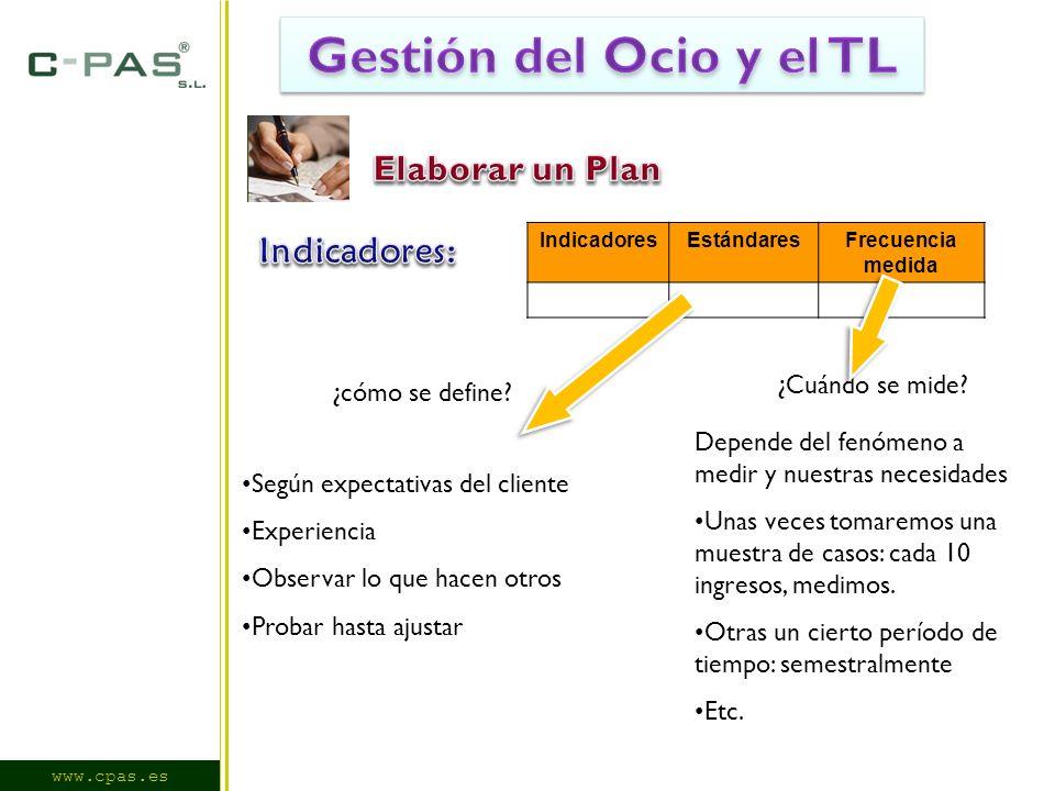 www.cpas.es IndicadoresEstándaresFrecuencia medida ¿cómo se define.