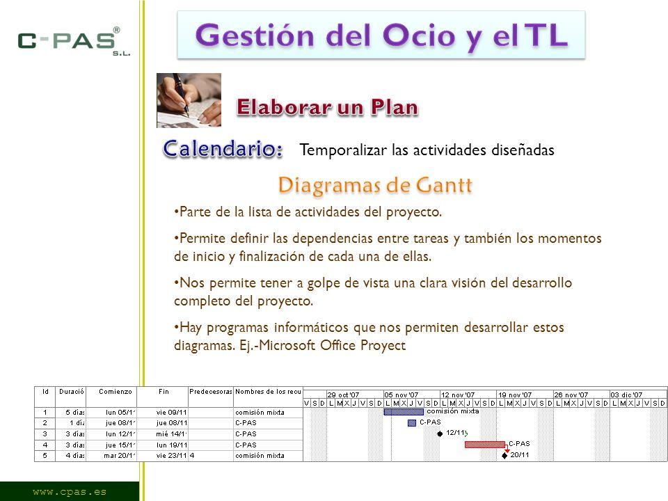 www.cpas.es Temporalizar las actividades diseñadas Parte de la lista de actividades del proyecto.