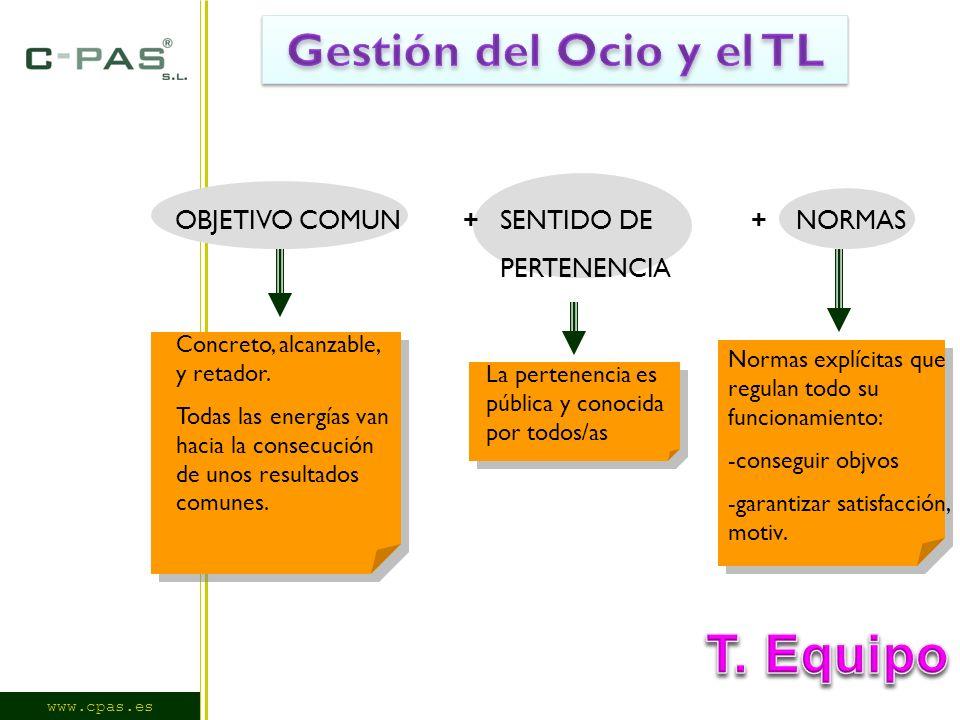 www.cpas.es OBJETIVO COMUN+ SENTIDO DE + NORMAS PERTENENCIA Concreto, alcanzable, y retador.
