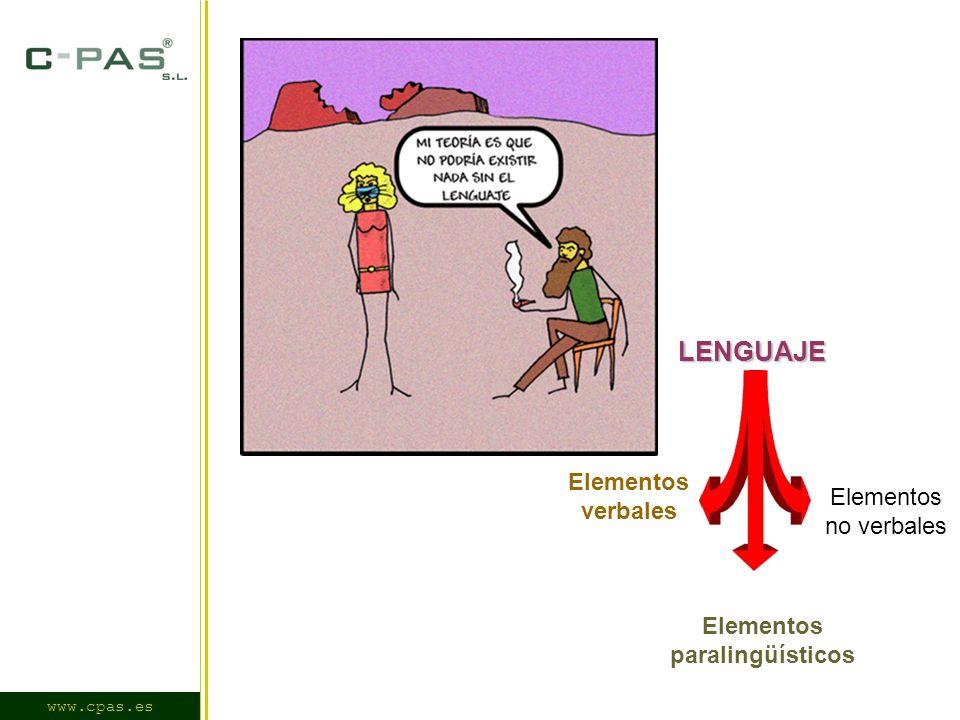 www.cpas.es LENGUAJE Elementos verbales Elementos paralingüísticos Elementos no verbales