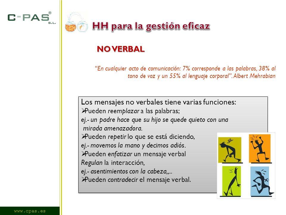 www.cpas.es NO VERBAL En cualquier acto de comunicación: 7% corresponde a las palabras, 38% al tono de voz y un 55% al lenguaje corporal.