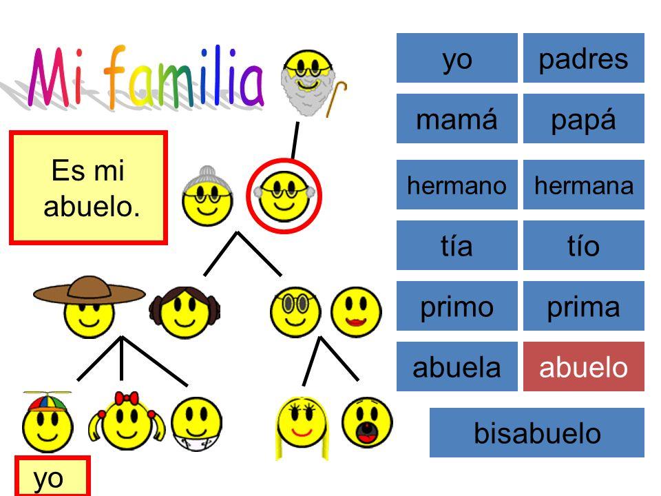 yo padres mamápapá tíatío primoprima abuelaabuelo bisabuelo Hier ist meine Familie.