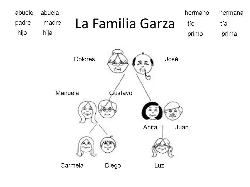 La Familia Garza DoloresJosé Carmela Gustavo AnitaJuan Luz Manuela Diego abueloabuela padremadre tío hermano tía hermana hijohija primoprima