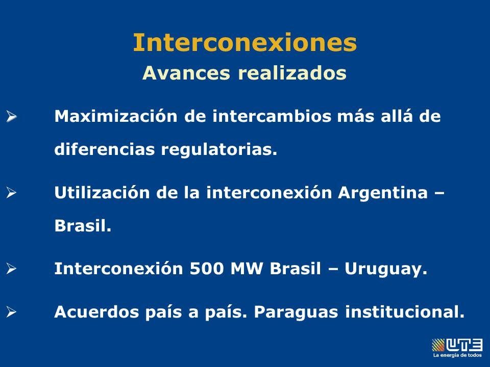Interconexiones Avances realizados Maximización de intercambios más allá de diferencias regulatorias.