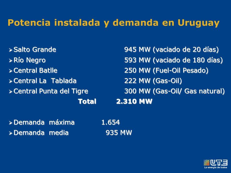Nuevas energías renovables Complementariedad con instalaciones actuales Evaluación de recursos naturales y tecnología disponible.