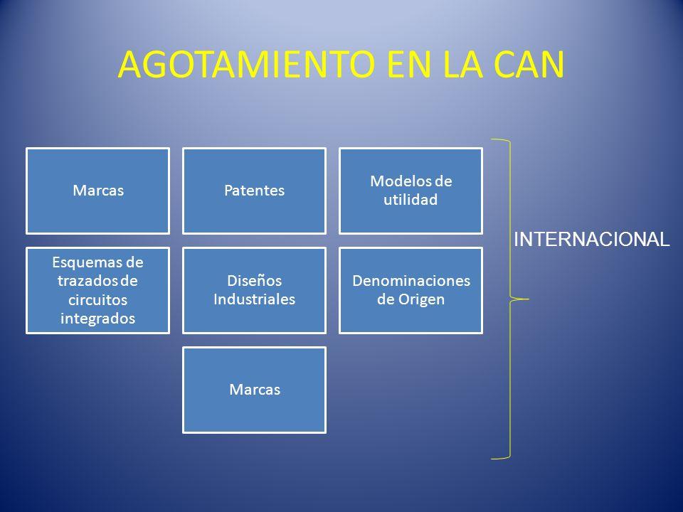 AGOTAMIENTO EN LA CAN MarcasPatentes Modelos de utilidad Esquemas de trazados de circuitos integrados Diseños Industriales Denominaciones de Origen Marcas INTERNACIONAL
