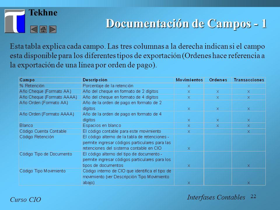 22 Tekhne Curso CIO Interfases Contables Documentación de Campos - 1 Esta tabla explica cada campo. Las tres columnas a la derecha indican si el campo