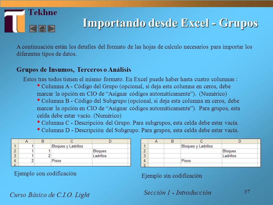 37 A continuación están los detalles del formato de las hojas de calculo necesarios para importar los diferentes tipos de datos. Estos tres todos tien