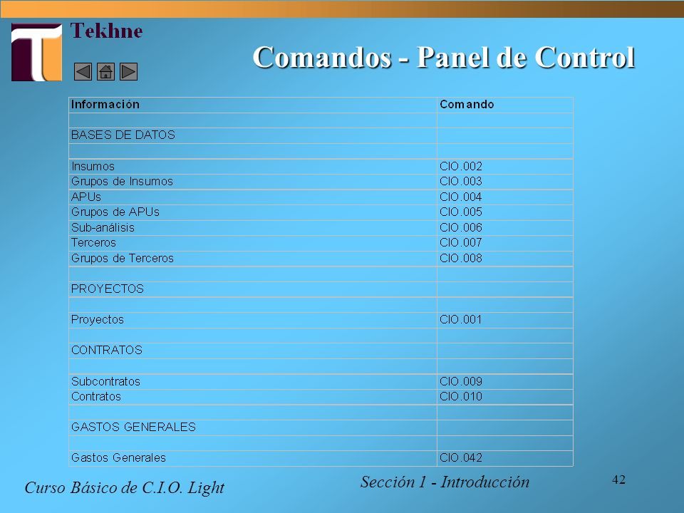 42 Comandos - Panel de Control Curso Básico de C.I.O. Light Sección 1 - Introducción