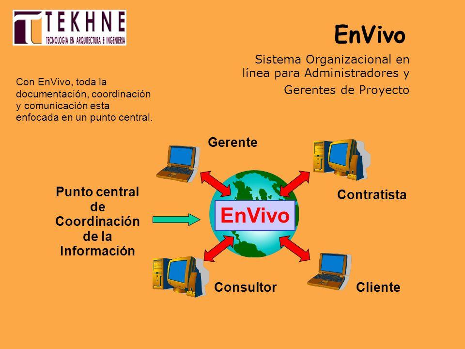 Sistema Organizacional en línea para Administradores y Gerentes de Proyecto Gerente Contratista ConsultorCliente EnVivo Punto central de Coordinación