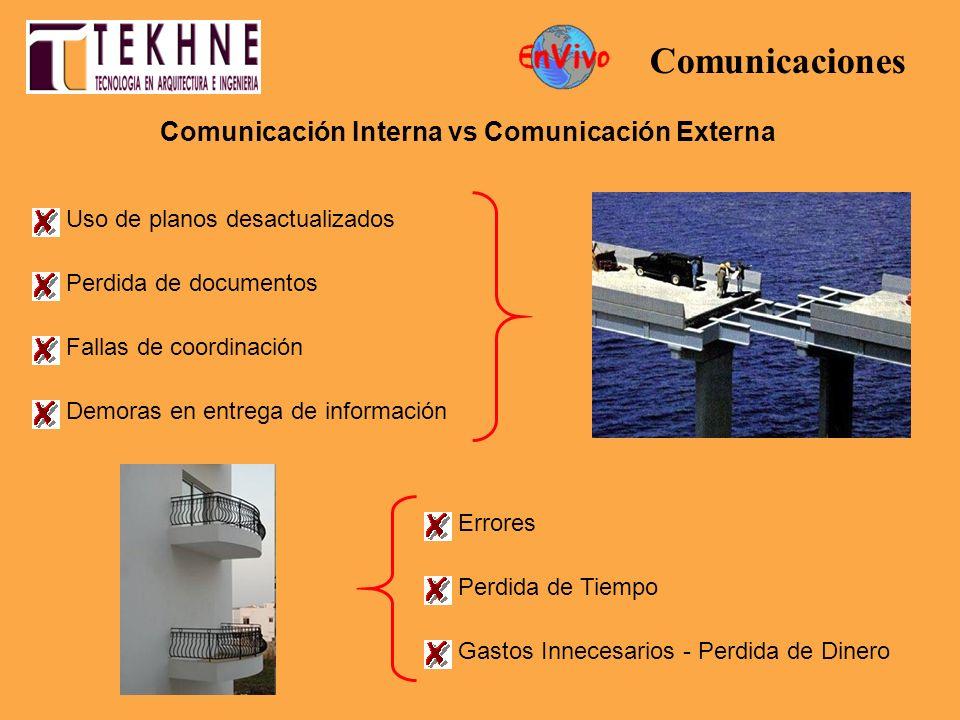 Uso de planos desactualizados Perdida de documentos Fallas de coordinación Comunicación Interna vs Comunicación Externa Demoras en entrega de informac