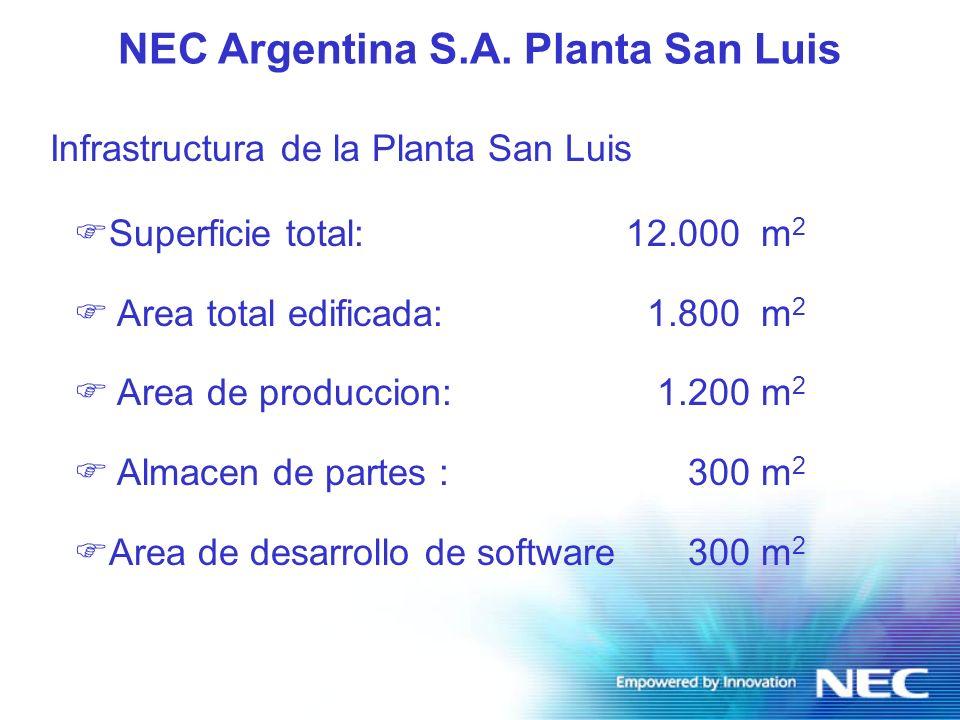 Producción: Personal altamente entrenado Equipamiento actualizado Estandares de trabajo y de calidad de clase mundial Control e Innovacion de procesos Produccion para el mercado doméstico y para exportación NEC Argentina S.A.