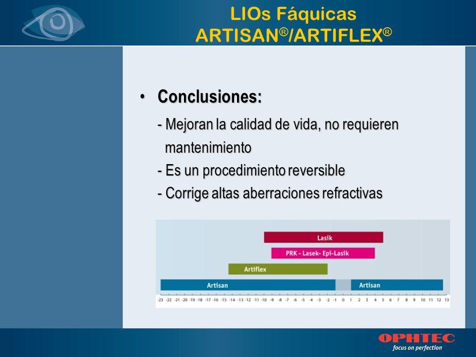LIOs Fáquicas ARTISAN ® /ARTIFLEX ® Conclusiones: Conclusiones: - Mejoran la calidad de vida, no requieren mantenimiento mantenimiento - Es un procedi