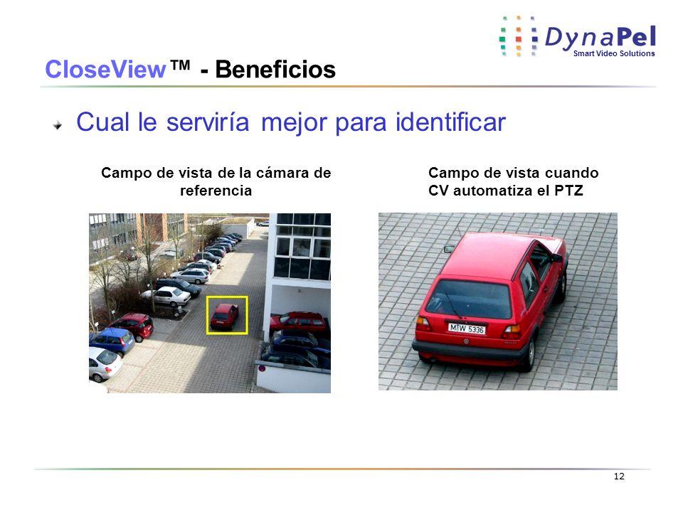 Smart Video Solutions 12 CloseView - Beneficios Cual le serviría mejor para identificar Campo de vista de la cámara de referencia Campo de vista cuand