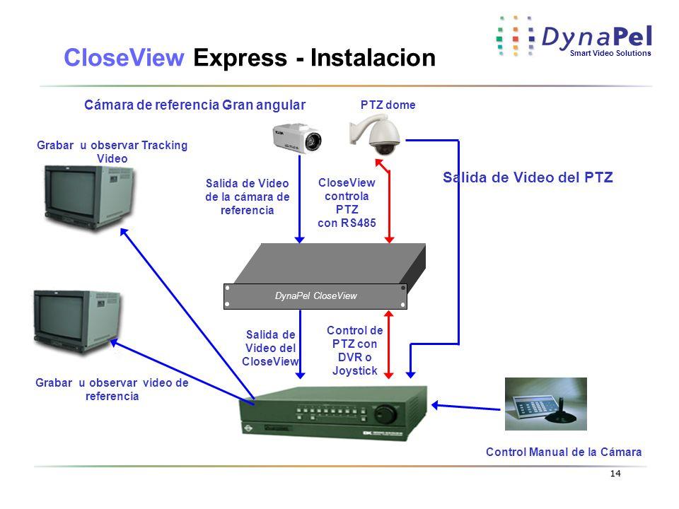 Smart Video Solutions 14 CloseView Express - Instalacion Your DVR DynaPel CloseView Control de PTZ con DVR o Joystick Salida de Video del CloseView Sa