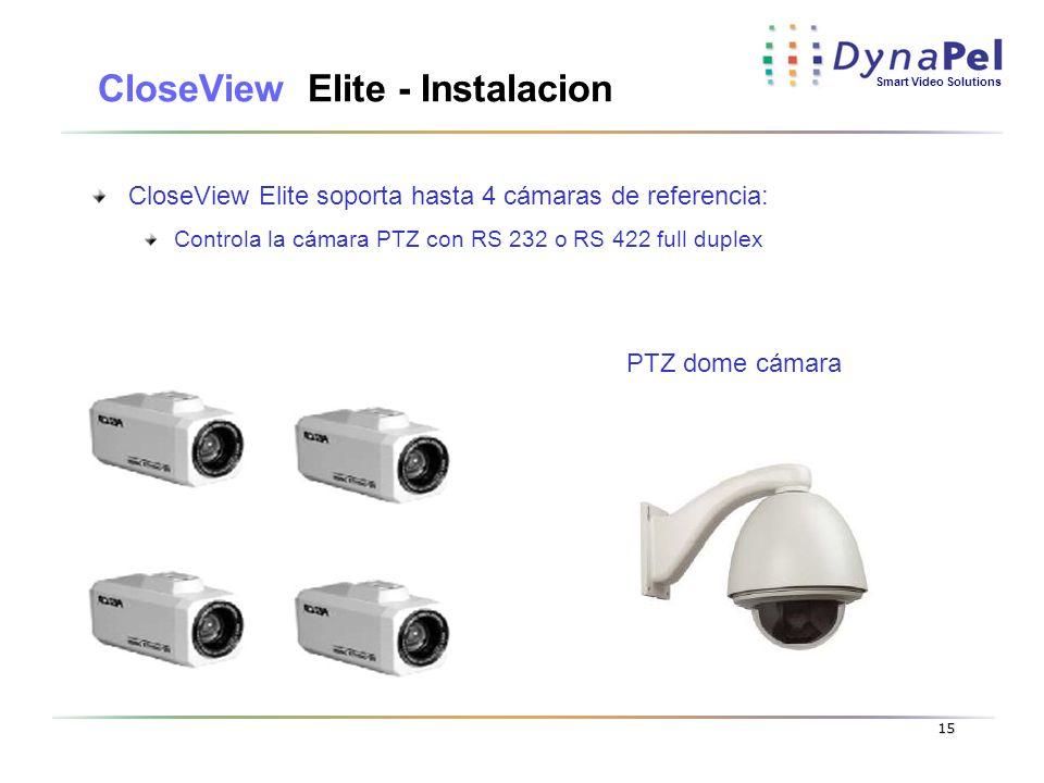 Smart Video Solutions 15 CloseView Elite - Instalacion CloseView Elite soporta hasta 4 cámaras de referencia: Controla la cámara PTZ con RS 232 o RS 4