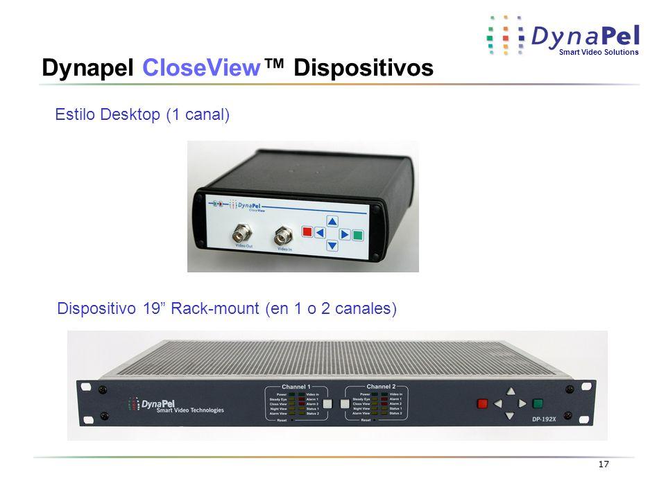 Smart Video Solutions 17 Dynapel CloseView Dispositivos Dispositivo 19 Rack-mount (en 1 o 2 canales) Estilo Desktop (1 canal)