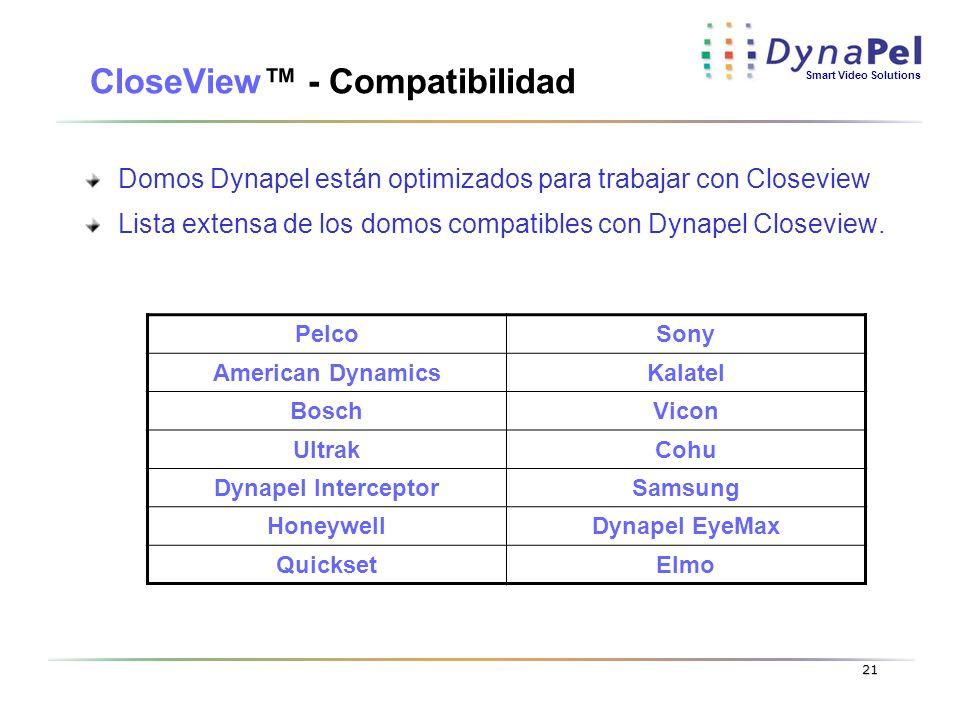 Smart Video Solutions 21 CloseView - Compatibilidad Domos Dynapel están optimizados para trabajar con Closeview Lista extensa de los domos compatibles