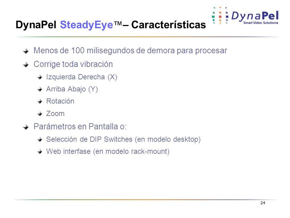 Smart Video Solutions 24 DynaPel SteadyEye – Características Menos de 100 milisegundos de demora para procesar Corrige toda vibración Izquierda Derech