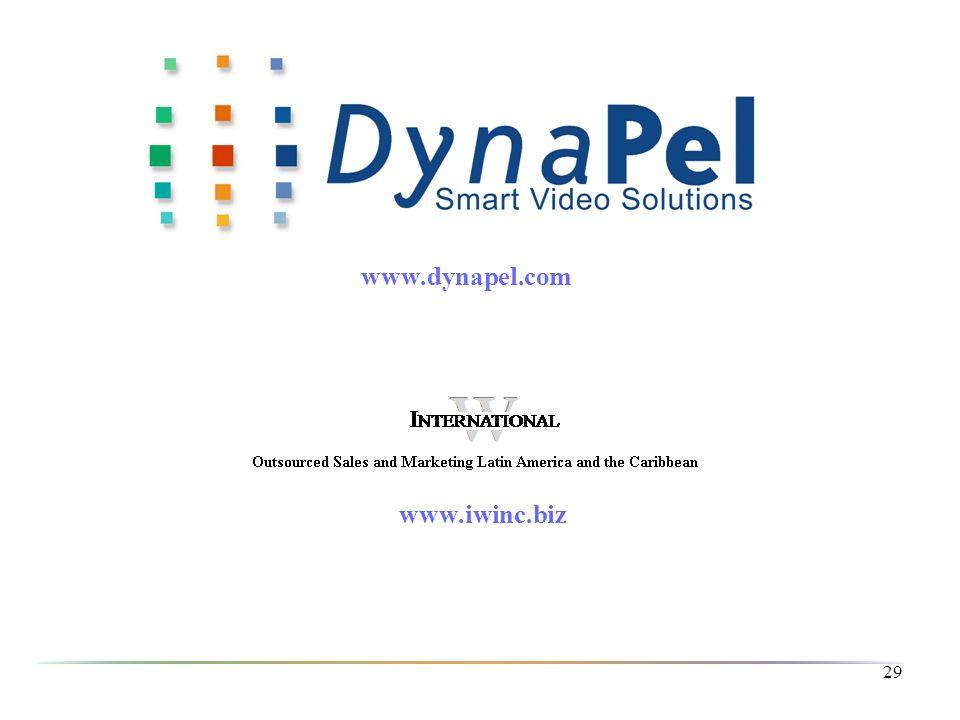 29 www.dynapel.com www.iwinc.biz