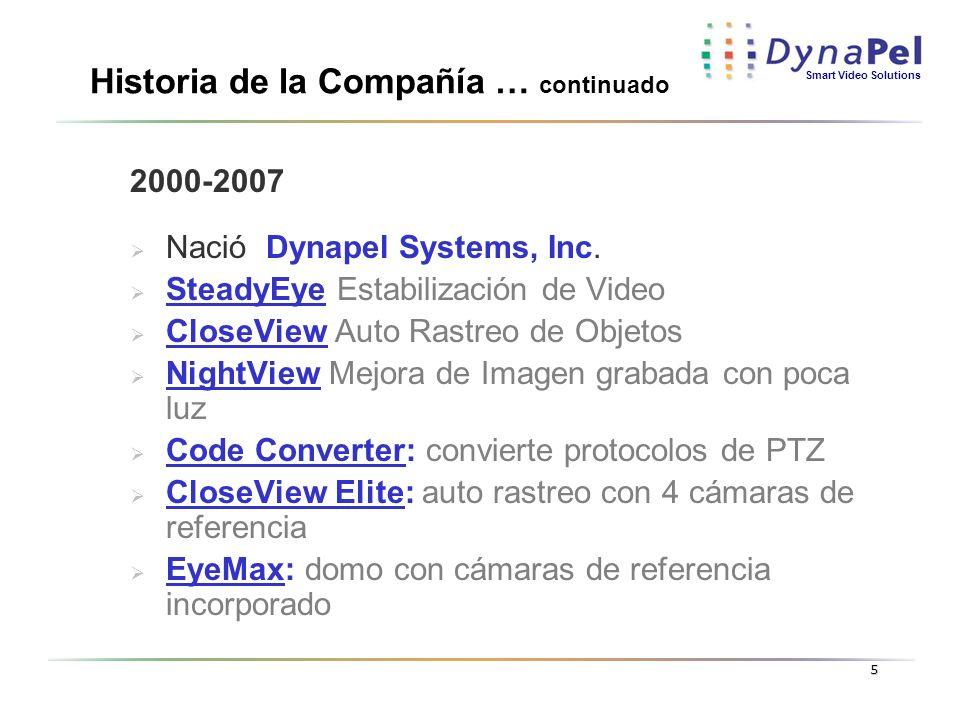 Smart Video Solutions 5 Historia de la Compañía … continuado 2000-2007 Nació Dynapel Systems, Inc. SteadyEye Estabilización de Video CloseView Auto Ra