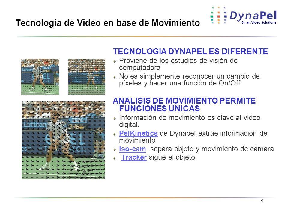 Smart Video Solutions 9 Tecnología de Video en base de Movimiento TECNOLOGIA DYNAPEL ES DIFERENTE Proviene de los estudios de visión de computadora No